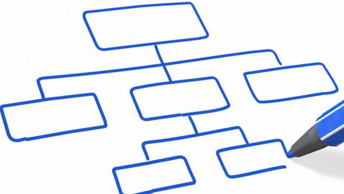 Organigramme (schéma).PNG